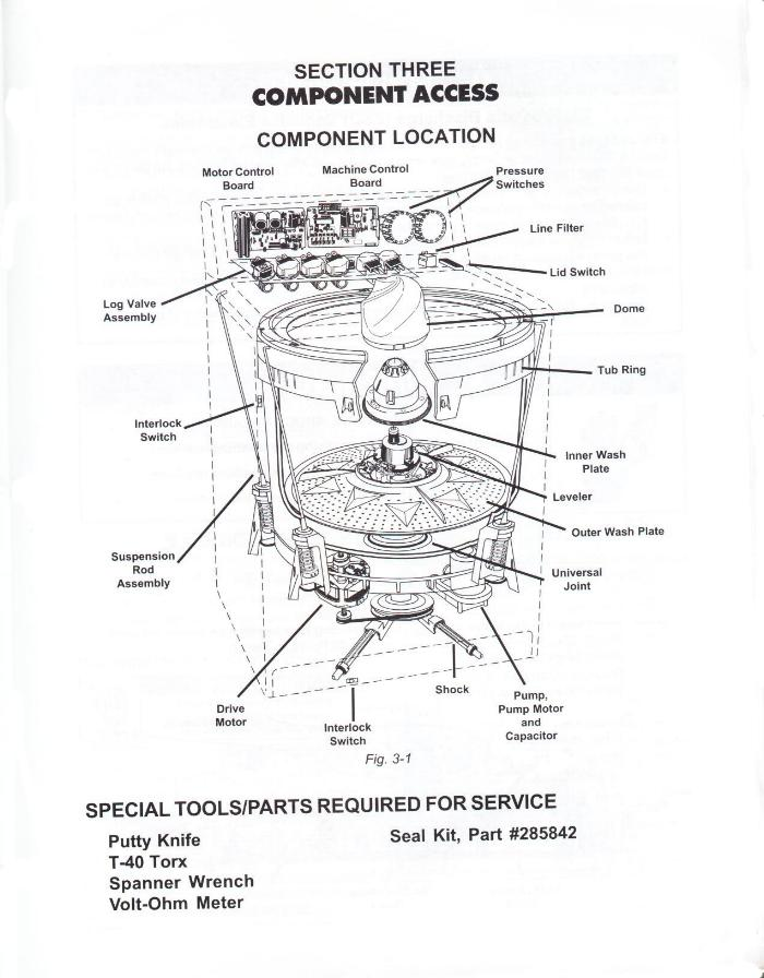 Whirlpool Kenmore Calypso Washer Component Access Diagram