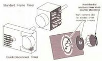 How to Remove the Timer Knob from a Whirlpool Washer