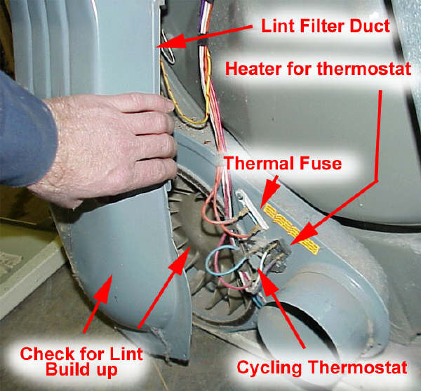 kenmore dryer thermal fuse location hotpoint dryer fuse