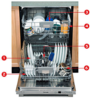 How To Load A Dishwasher Fixitnow Com Samurai Appliance