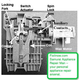 Frigidaire Affinity Washer Door Latch Photos Wall And
