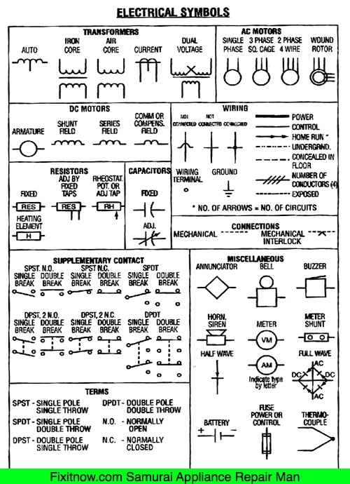 Electrical Symbols On Wiring And Schematic Diagrams Fixitnow Com Rh Chart Pdf