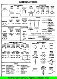 Electrical Schematic Legend