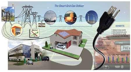 Smart Grid Diagram-450x247.jpg